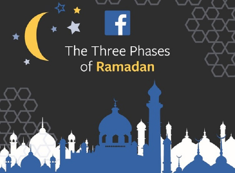 Technology an enabler of spiritual, social and commercial activities in Pakistan during the holy month of Ramadan