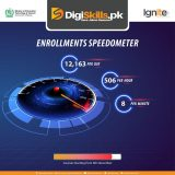 "DIGISKILLS invites enrollment under the theme ""Learn online & Earn Online"""