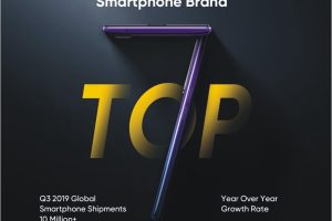 Realme Becomes the Fastest Growing Smartphone Brand Ranking No.7