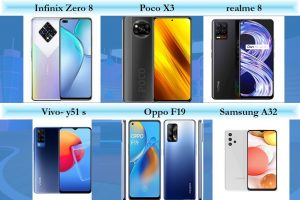 These Smartphones Give a Bang for Your Buck Under PKR 40,000/-?